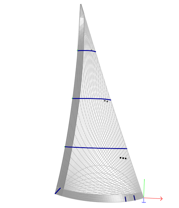 Sailing News | Ultimate Sails